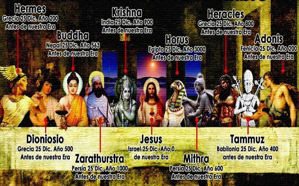 Muchos Dioses Nacieron El 25 De Diciembre Apologetica Siloe